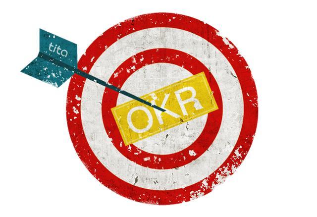 【OKR教练技术】-让你设定出有效目标的3个原则