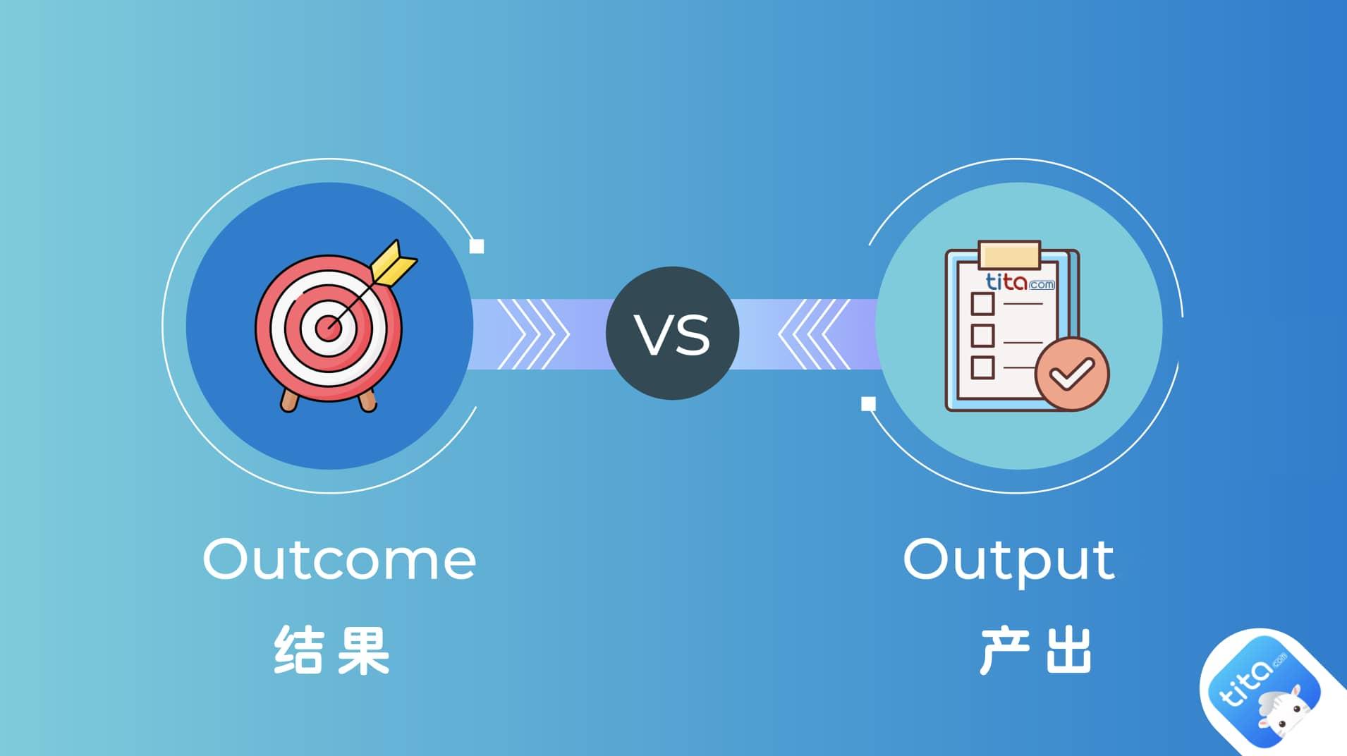 结果与产出 - 你的 OKR应该是什么?(而不是 KPI)