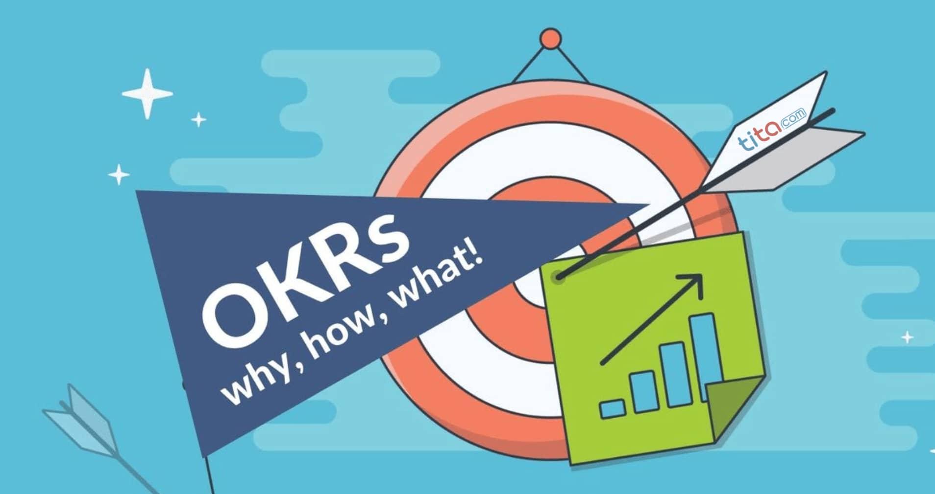 来自不同行业的优秀 OKR 的案例展示