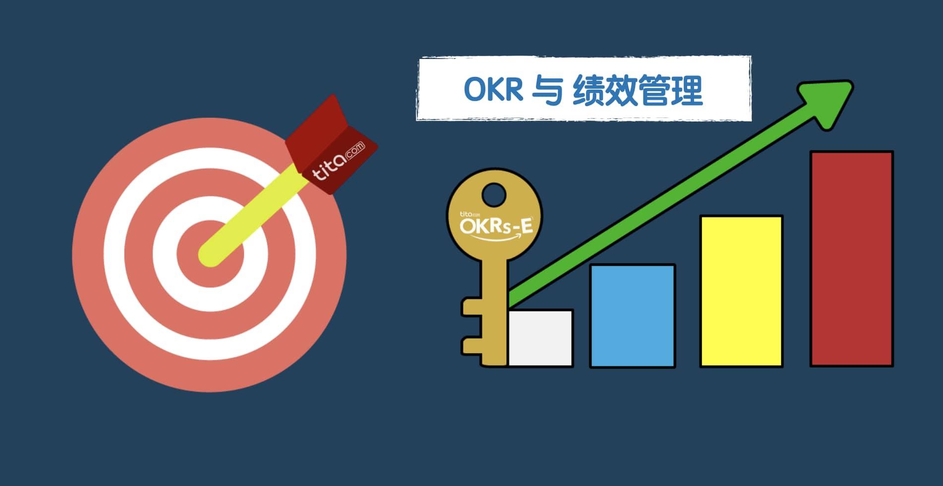 OKR 如何转变你的绩效管理策略