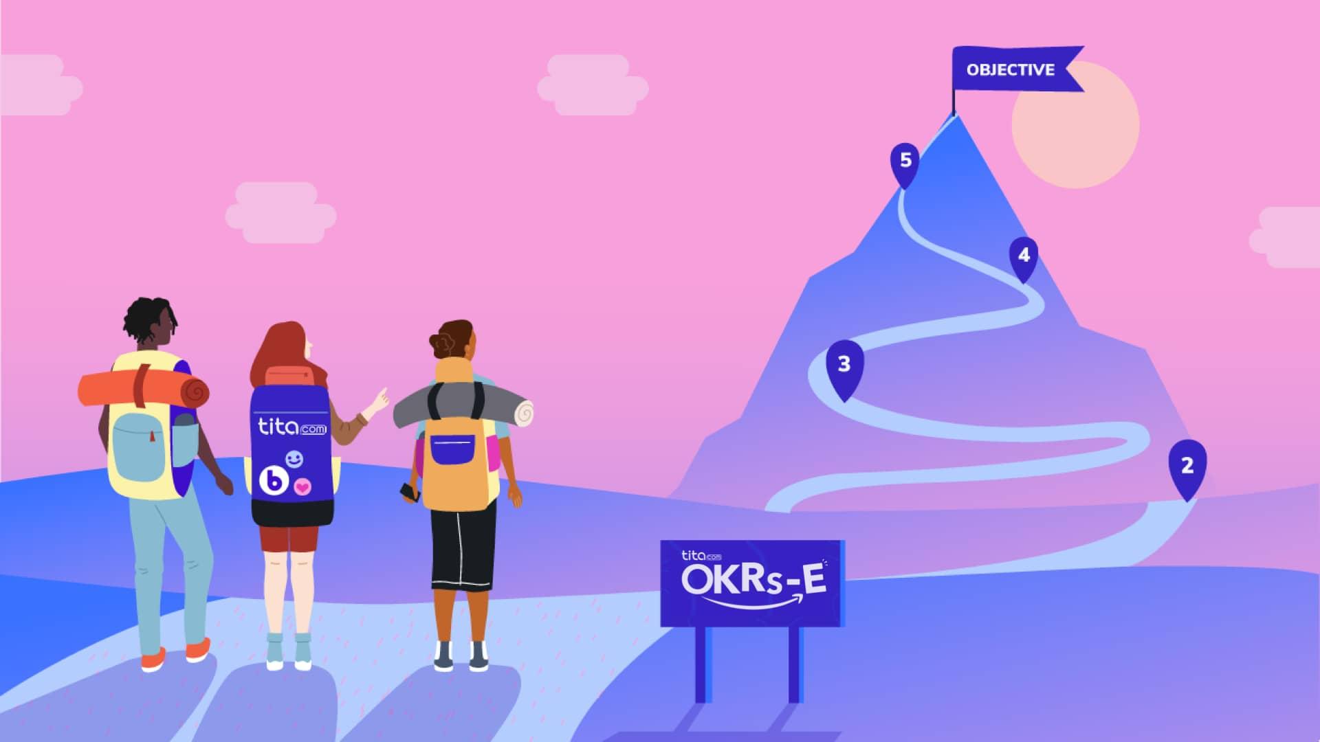 个人 OKR 案例,帮助你变得更好