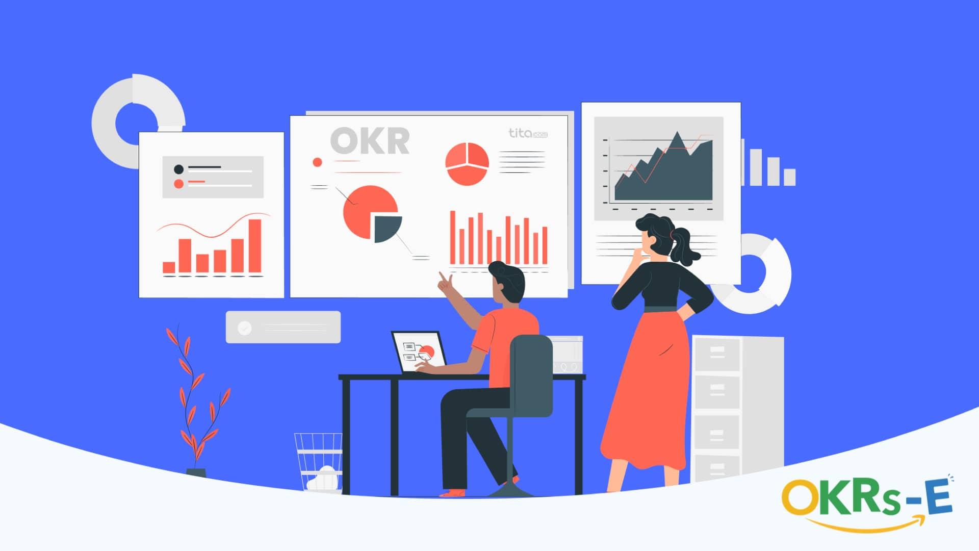 最新公司级 OKRs 案例