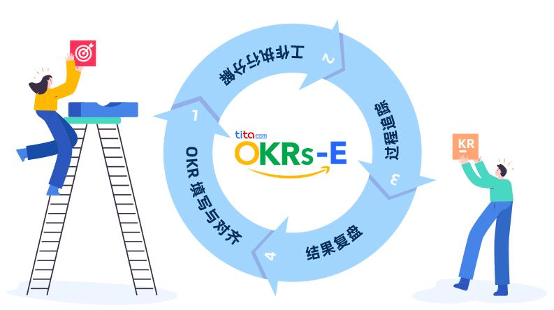 APP 升级贴 — 【OKR 目标】功能+体验优化